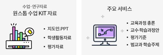 수업·연구자료의 원스톱 수업 KIT 자료, 주요 서비스